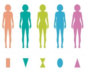 Как выбрать купальник: определяем тип фигуры