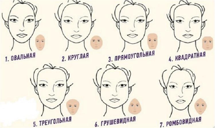 Тип лица и правила выбора подходящей прически