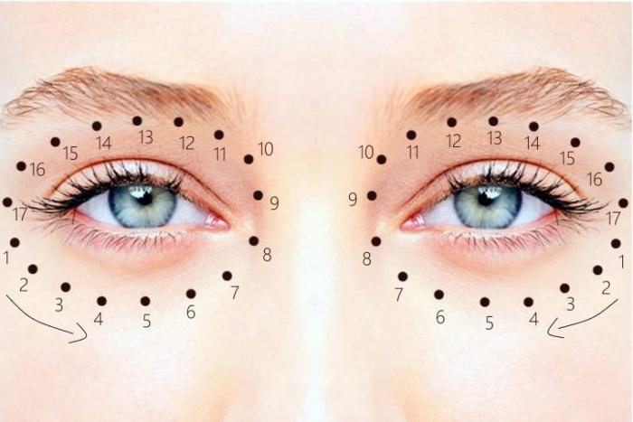 Как правильно наносить крем вокруг глаз: схема нанесения