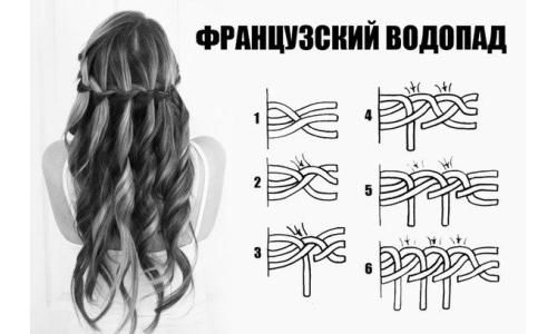 Схема плетения классического французского водопада на длинных волосах