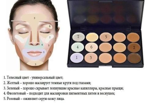 Правильный подбор тона цветных консилеров для лица