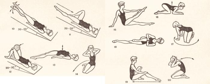 Гимнастика, которая поможет при опущении матки