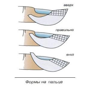 Правильное расположение формы на ногте при наращивании