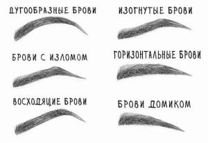 Выбираем красивую форму бровей по типу лица