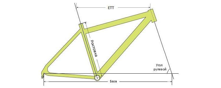 Как подобрать велосипед для мужчины по весу и другим параметрам