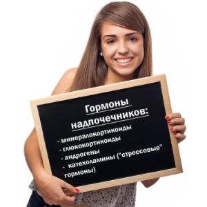 Аденома надпочечника у женщин: симптомы, лечение и профилактика