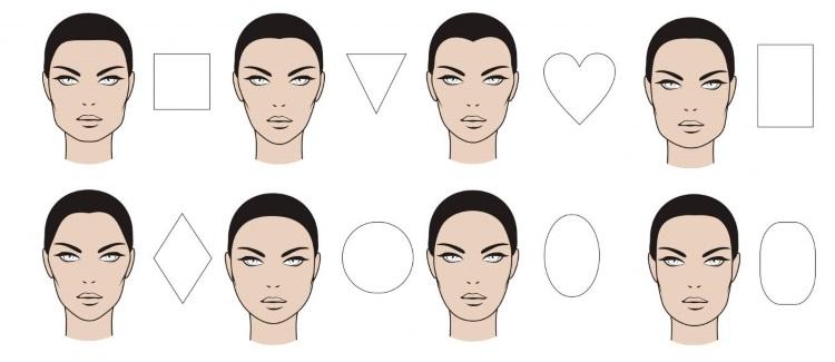 Тип лица: как правильно определить