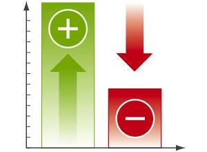 Преимущества и недостатки RF-лифтинга лица