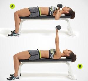 Упражнения для рук с гантелями - жим на трицепс в положении лежа