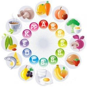 Выбираем комплекс витаминов против выпадения волос у женщин